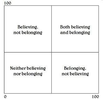 BelieveBelong